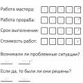 Отзыв о РВТ Ремонт: Елена Николаевна