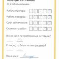 Отзыв о РВТ Ремонт: Отзыв Александра, ул. Космонавнов, 50к1