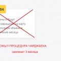 Отзыв о Чарджбэк сервис Cosmovisa: Разоблачение мошенников !!!